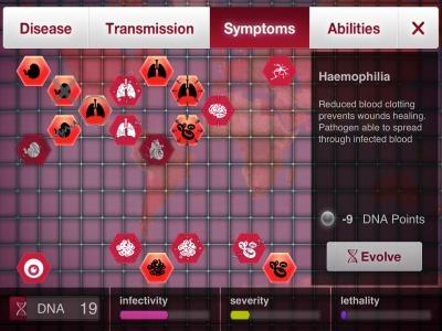 Plague Diseases