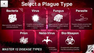 Plague Menu